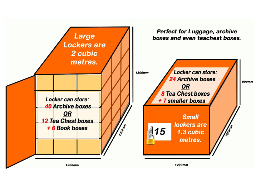 Locker diagrams